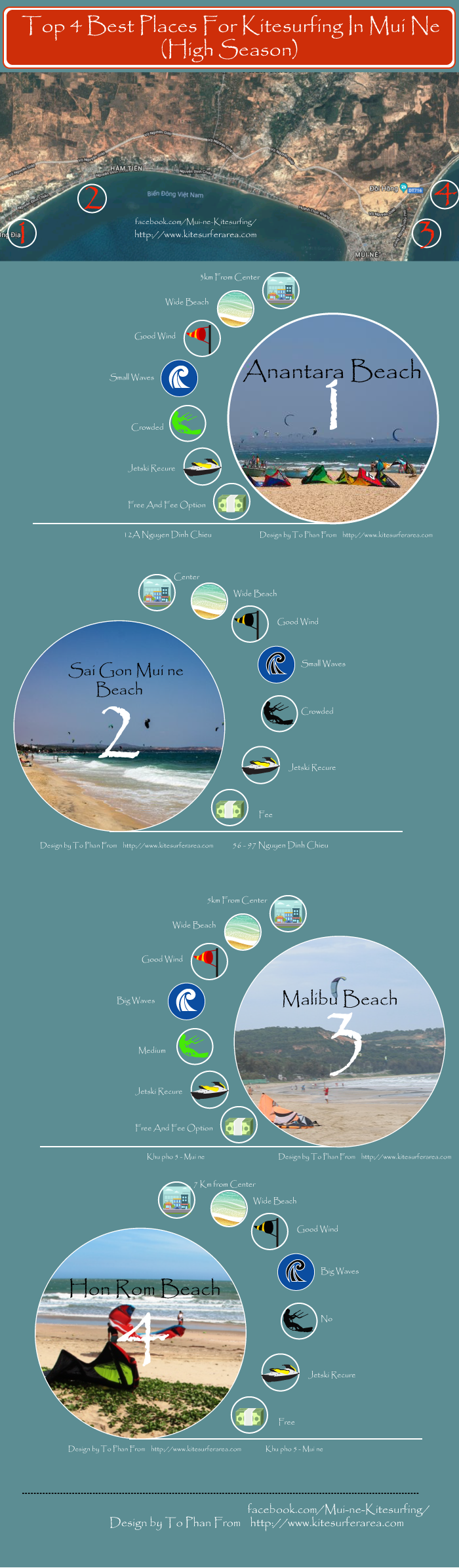 [Infographic] Top 4 Best Places for Kitesurfing in Mui ne (High Season)